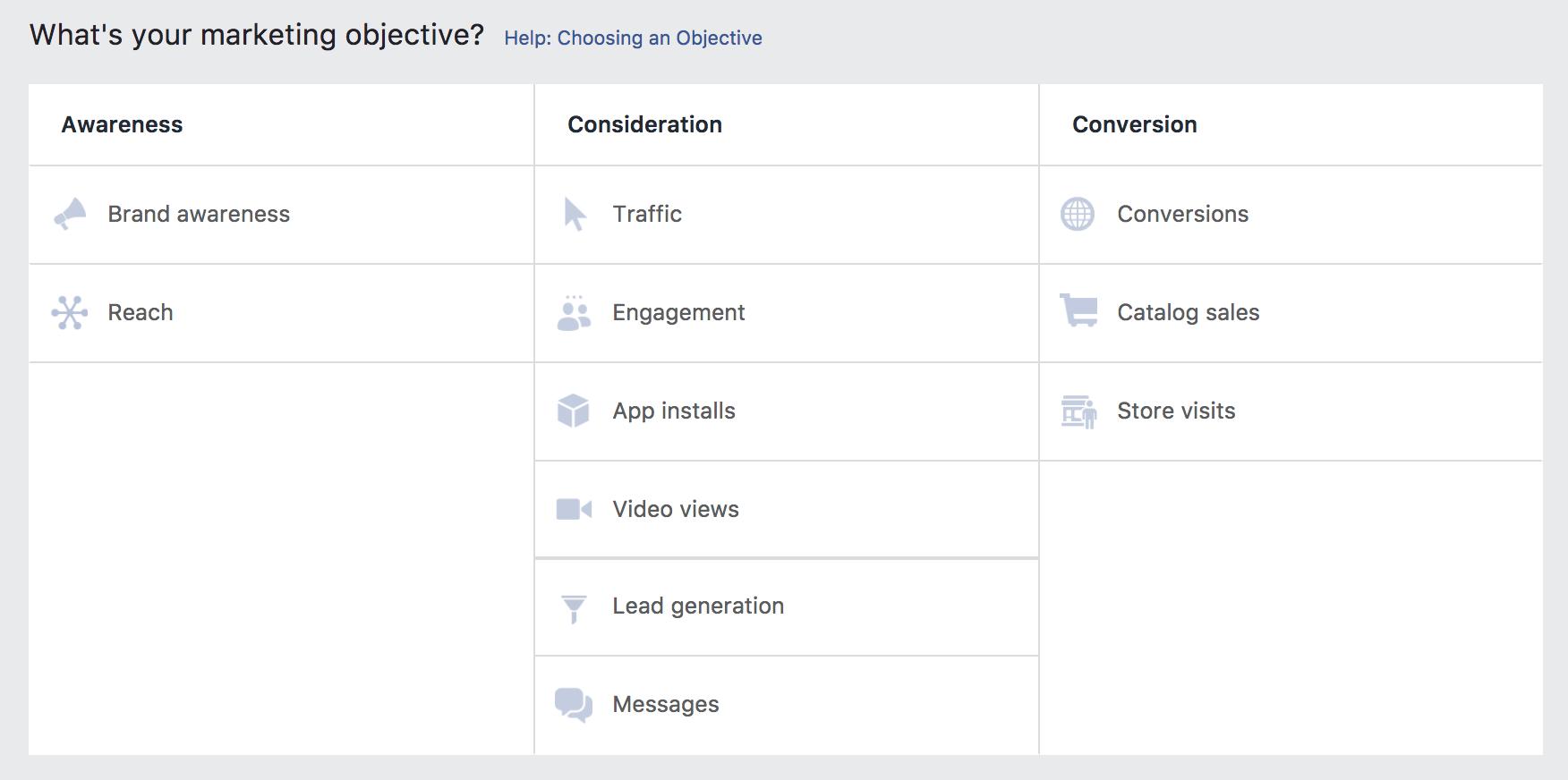 Facebook reklamas iespejas
